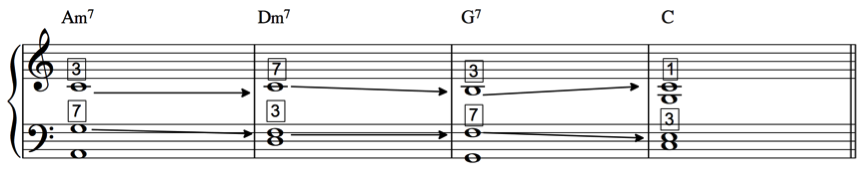 learning Jazz piano book 4