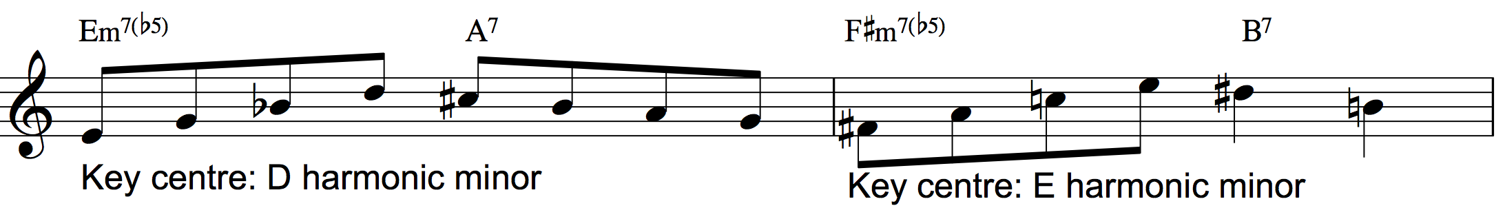 practicing jazz piano