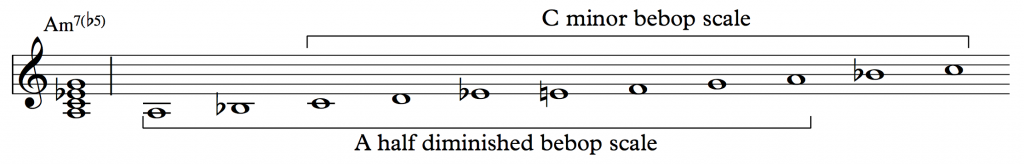 Bebop scales part 2