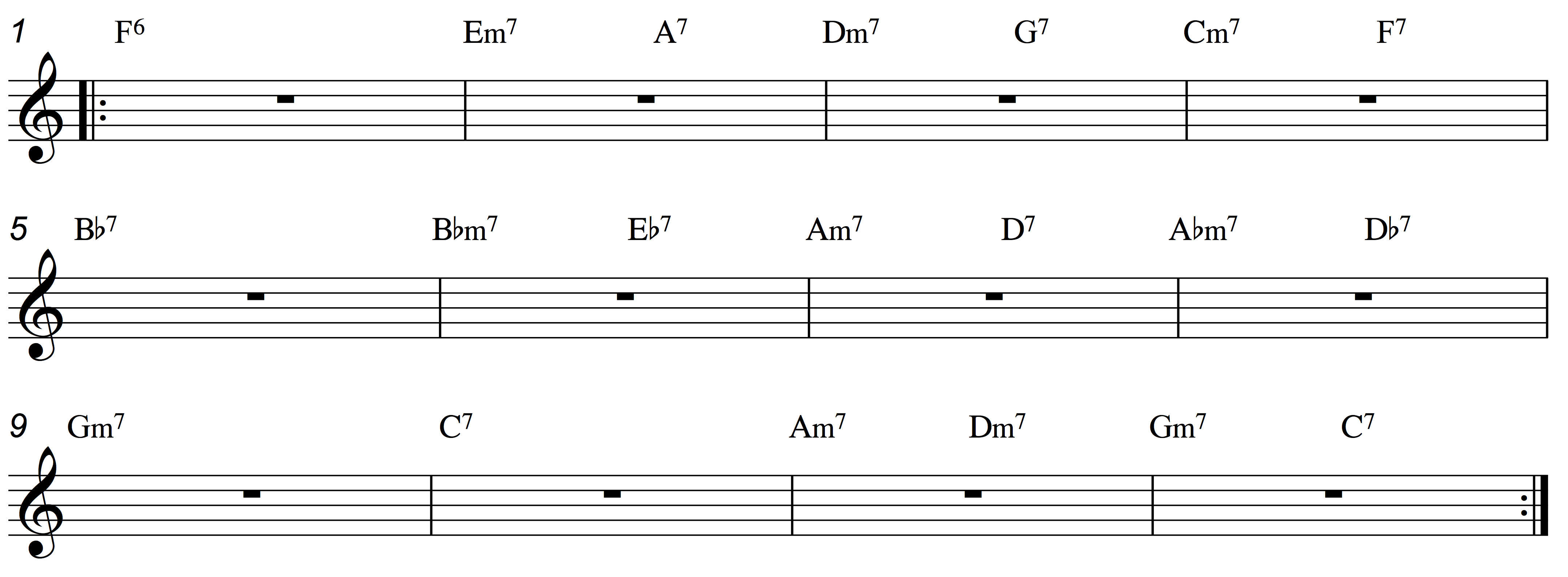 The bebop blues sequence in F.