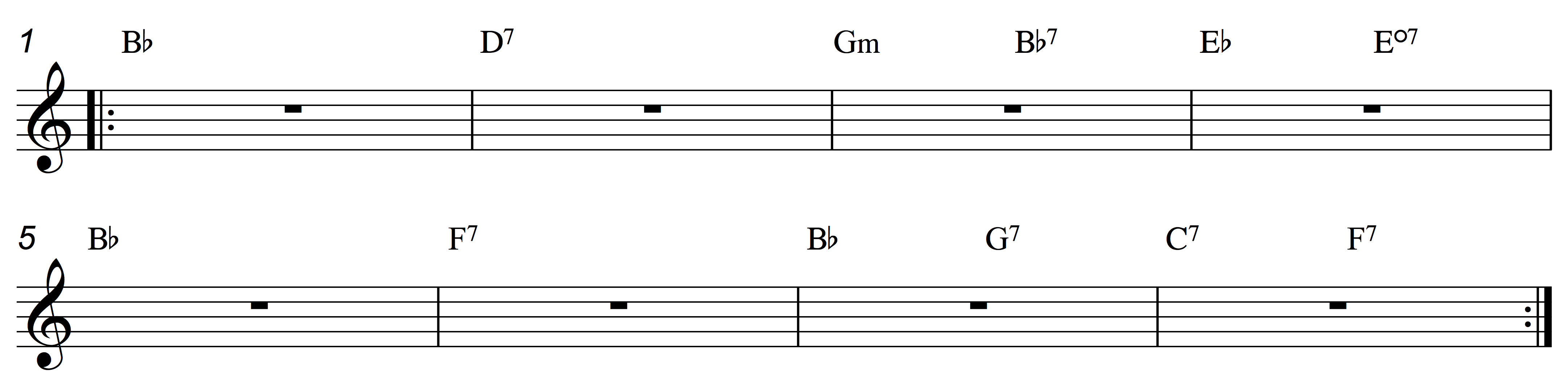 The blues sequence can also have a length of 8 bars.